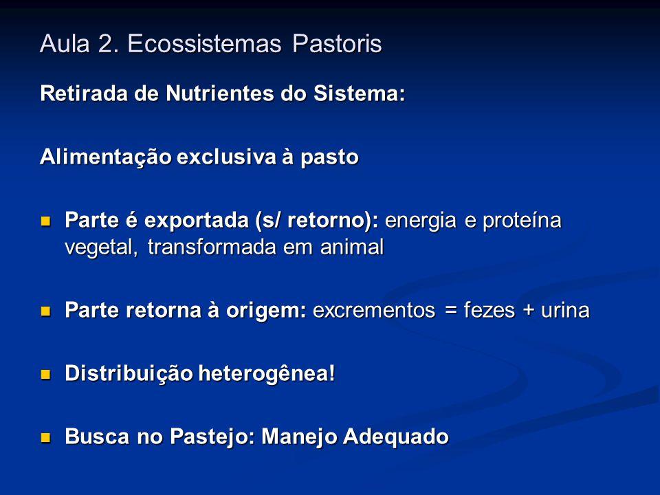 Aula 2. Ecossistemas Pastoris