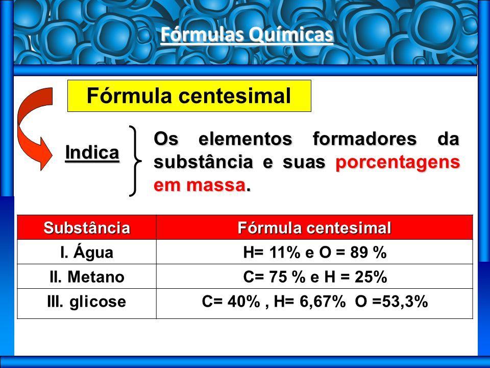 Fórmulas Químicas Fórmula centesimal