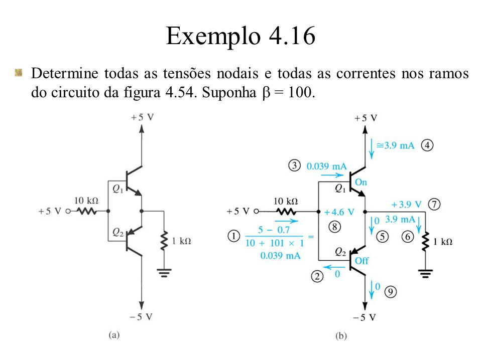 Exemplo 4.16 Determine todas as tensões nodais e todas as correntes nos ramos do circuito da figura 4.54.