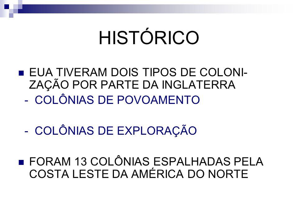 HISTÓRICO EUA TIVERAM DOIS TIPOS DE COLONI-ZAÇÃO POR PARTE DA INGLATERRA. - COLÔNIAS DE POVOAMENTO.