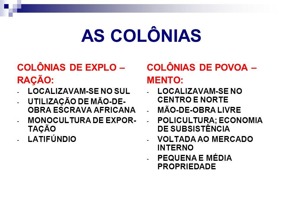 AS COLÔNIAS COLÔNIAS DE EXPLO – RAÇÃO: COLÔNIAS DE POVOA – MENTO: