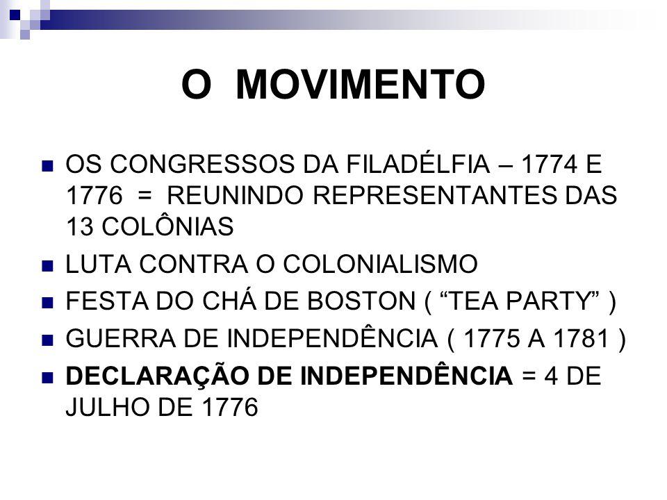 O MOVIMENTO OS CONGRESSOS DA FILADÉLFIA – 1774 E 1776 = REUNINDO REPRESENTANTES DAS 13 COLÔNIAS.