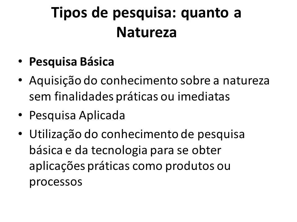 Tipos de pesquisa: quanto a Natureza