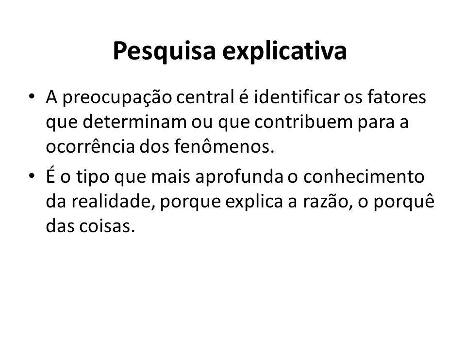 Pesquisa explicativa A preocupação central é identificar os fatores que determinam ou que contribuem para a ocorrência dos fenômenos.