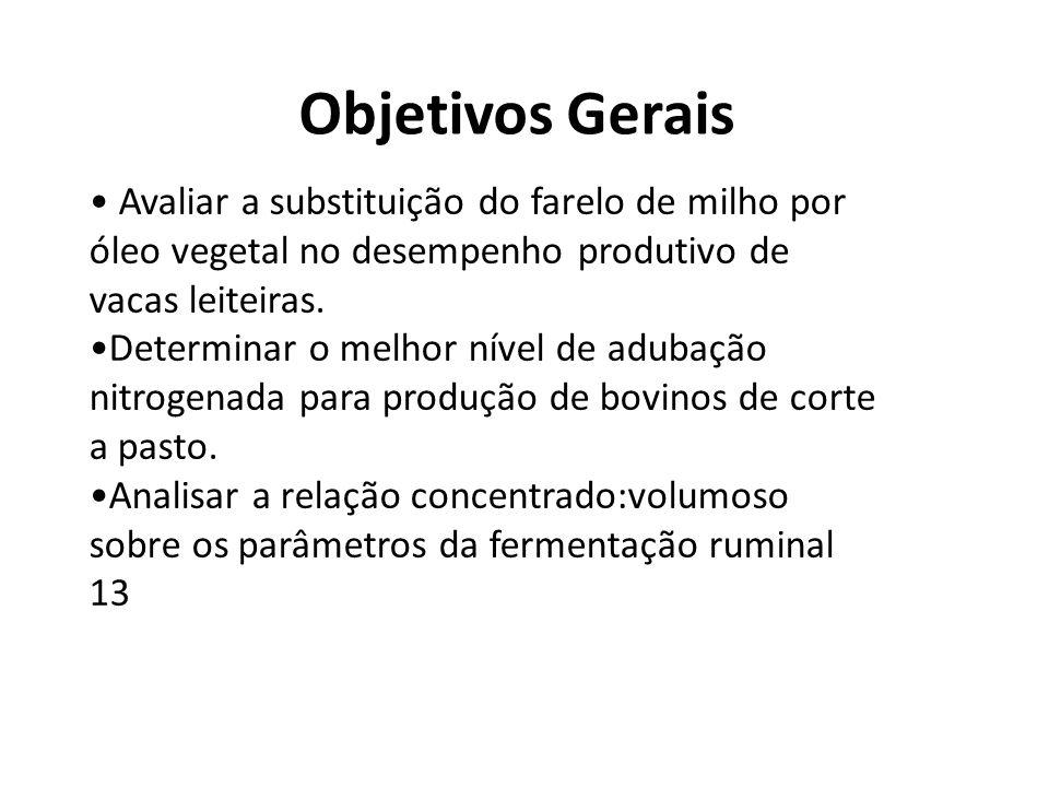 Objetivos Gerais • Avaliar a substituição do farelo de milho por