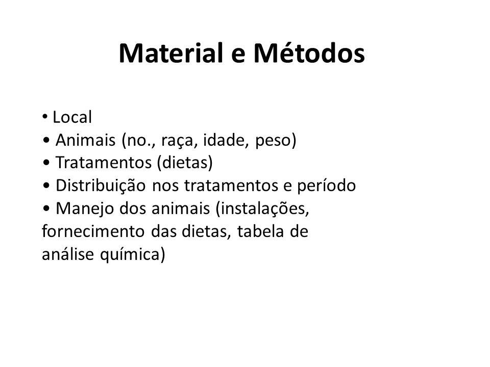 Material e Métodos Local • Animais (no., raça, idade, peso)