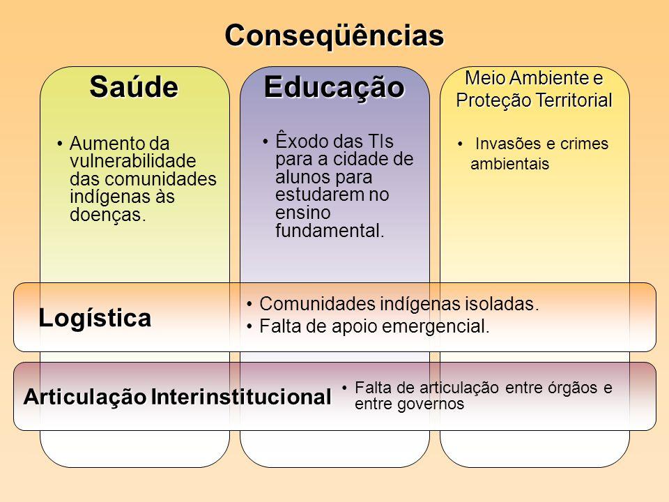 Meio Ambiente e Proteção Territorial