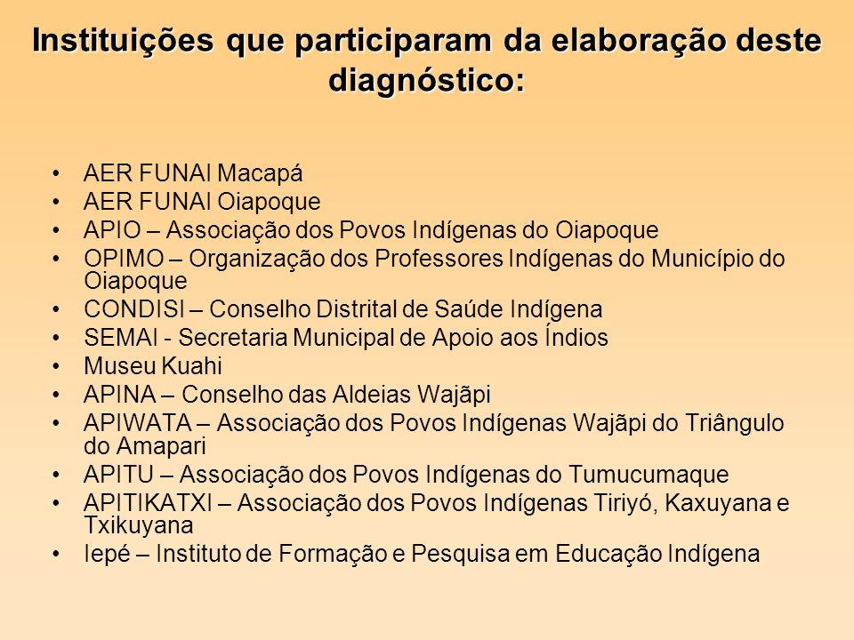 Instituições que participaram da elaboração deste diagnóstico: