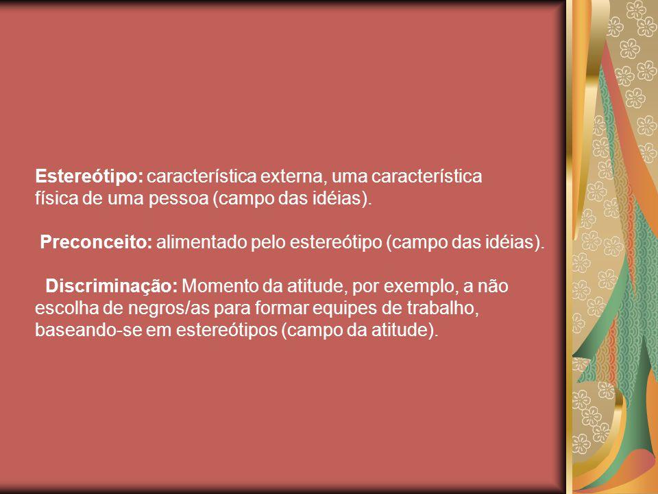 Estereótipo: característica externa, uma característica