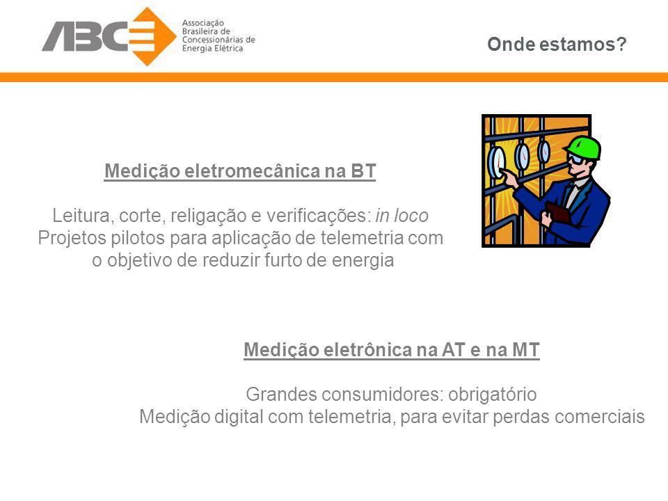 Medição eletromecânica na BT Medição eletrônica na AT e na MT