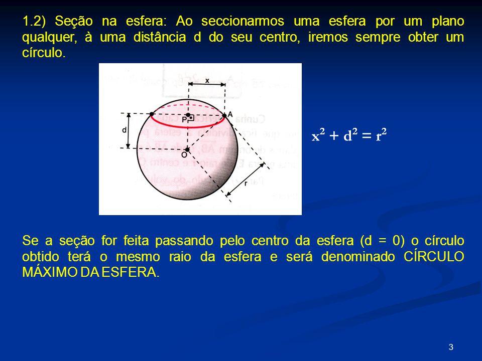 1.2) Seção na esfera: Ao seccionarmos uma esfera por um plano qualquer, à uma distância d do seu centro, iremos sempre obter um círculo.