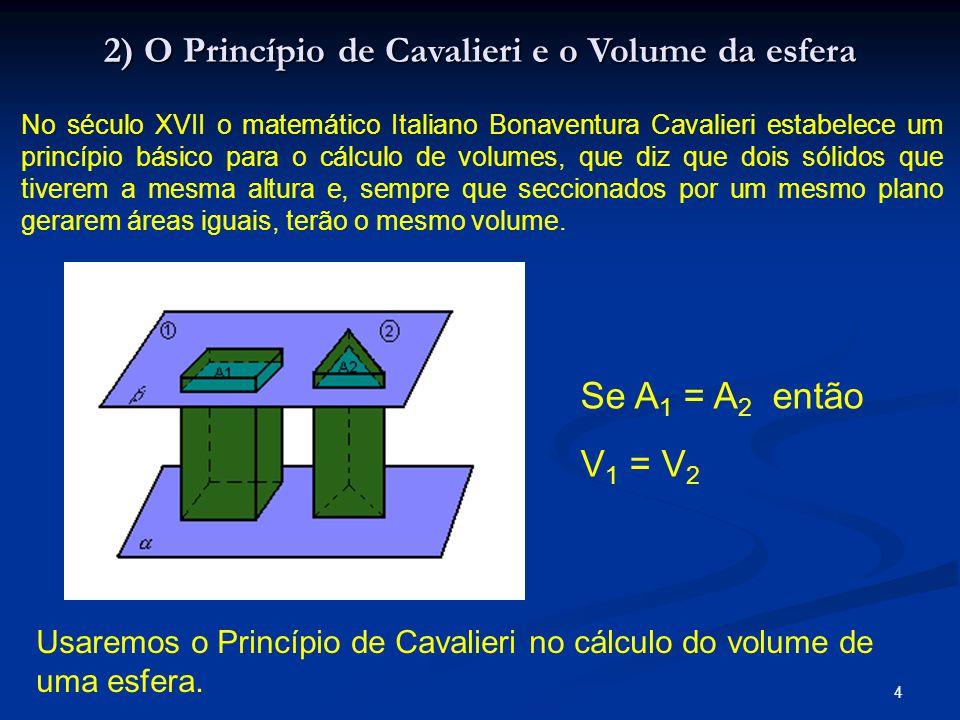 2) O Princípio de Cavalieri e o Volume da esfera