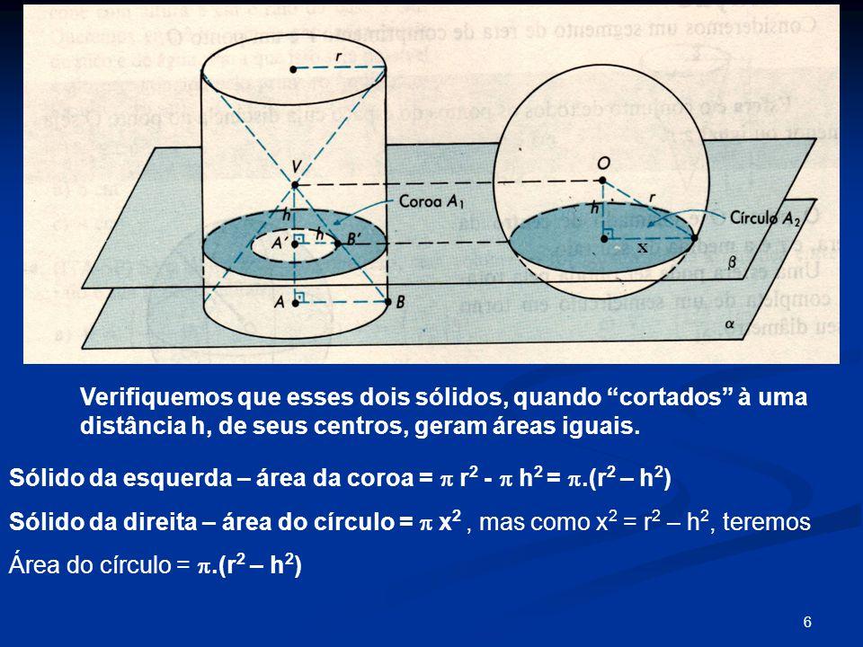 Sólido da esquerda – área da coroa =  r2 -  h2 = .(r2 – h2)