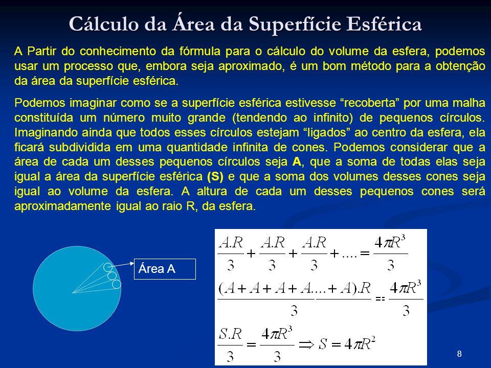 Cálculo da Área da Superfície Esférica
