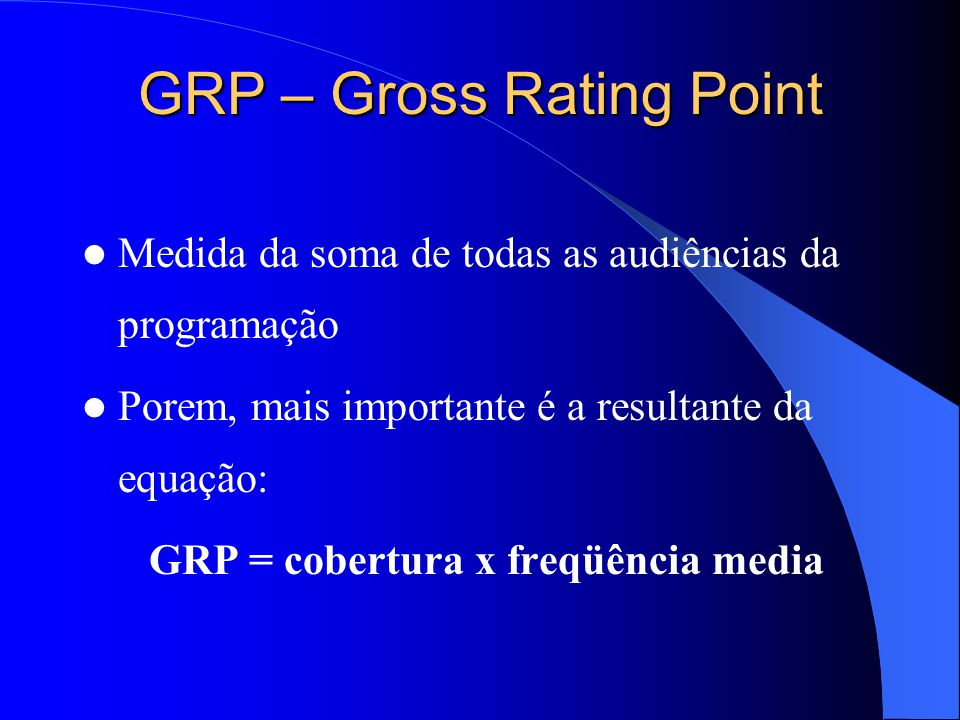 GRP – Gross Rating Point