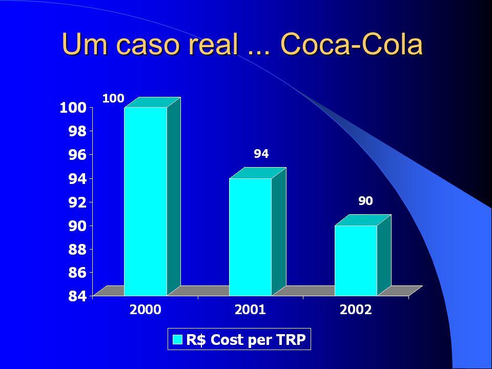 Um caso real ... Coca-Cola