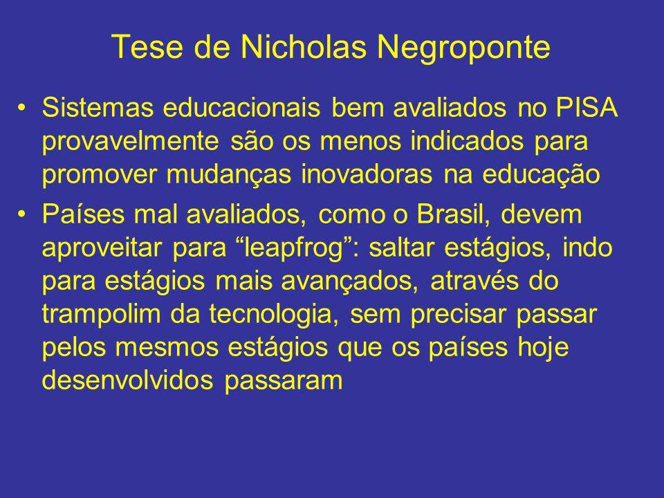 Tese de Nicholas Negroponte
