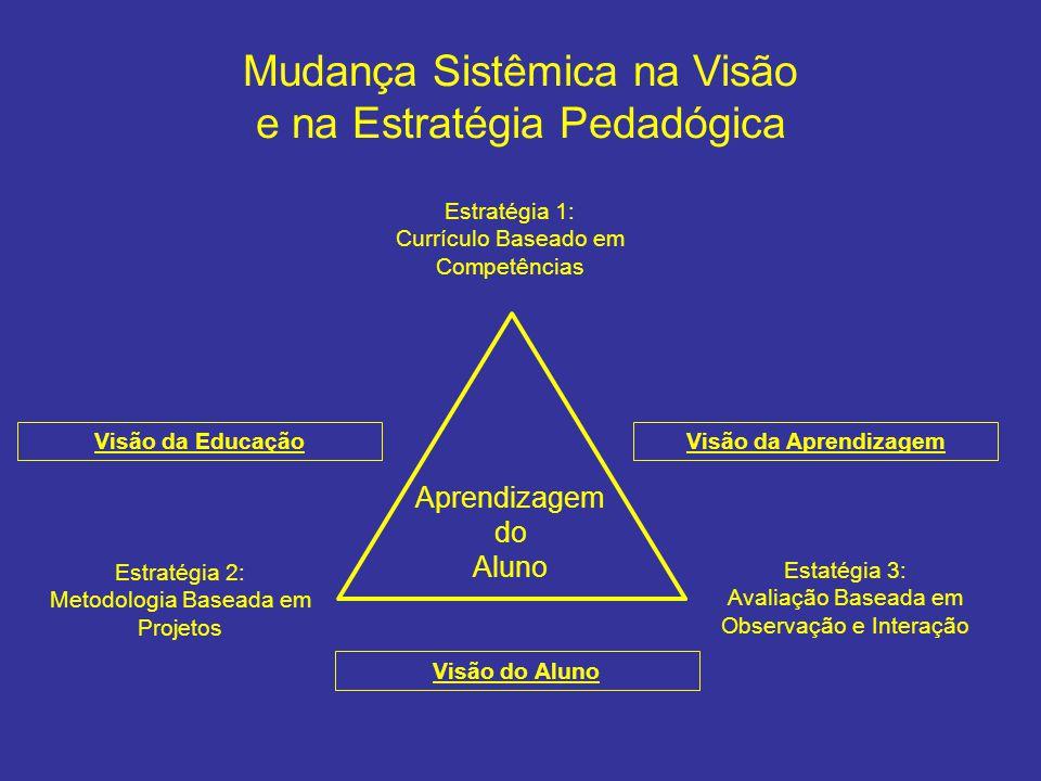 Mudança Sistêmica na Visão e na Estratégia Pedadógica