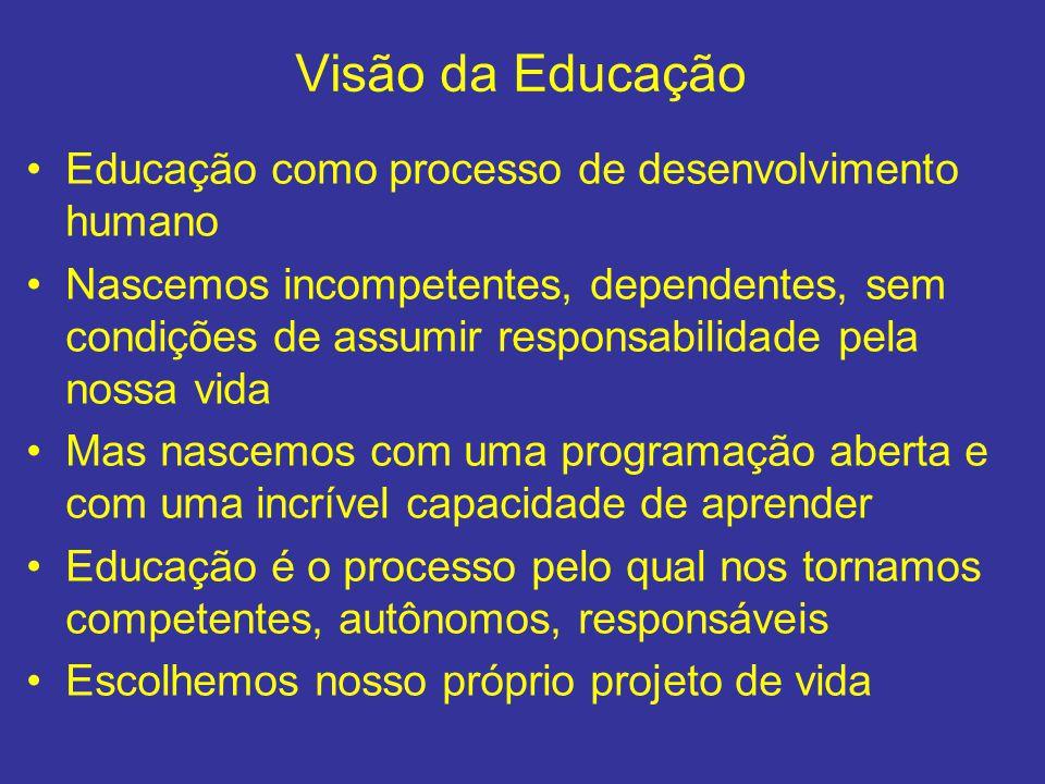 Visão da Educação Educação como processo de desenvolvimento humano