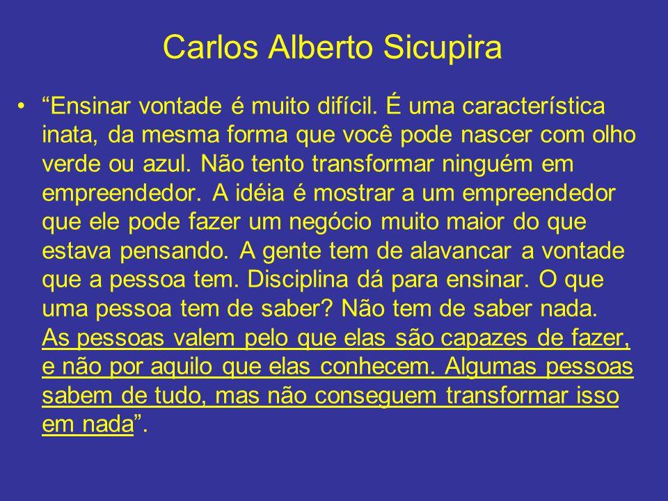 Carlos Alberto Sicupira