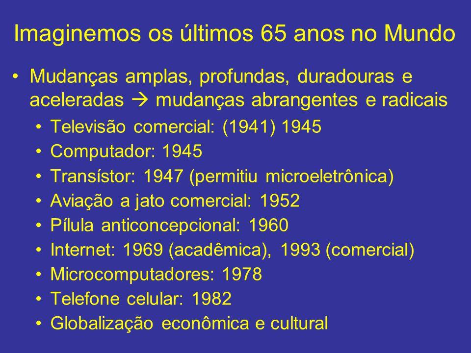 Imaginemos os últimos 65 anos no Mundo