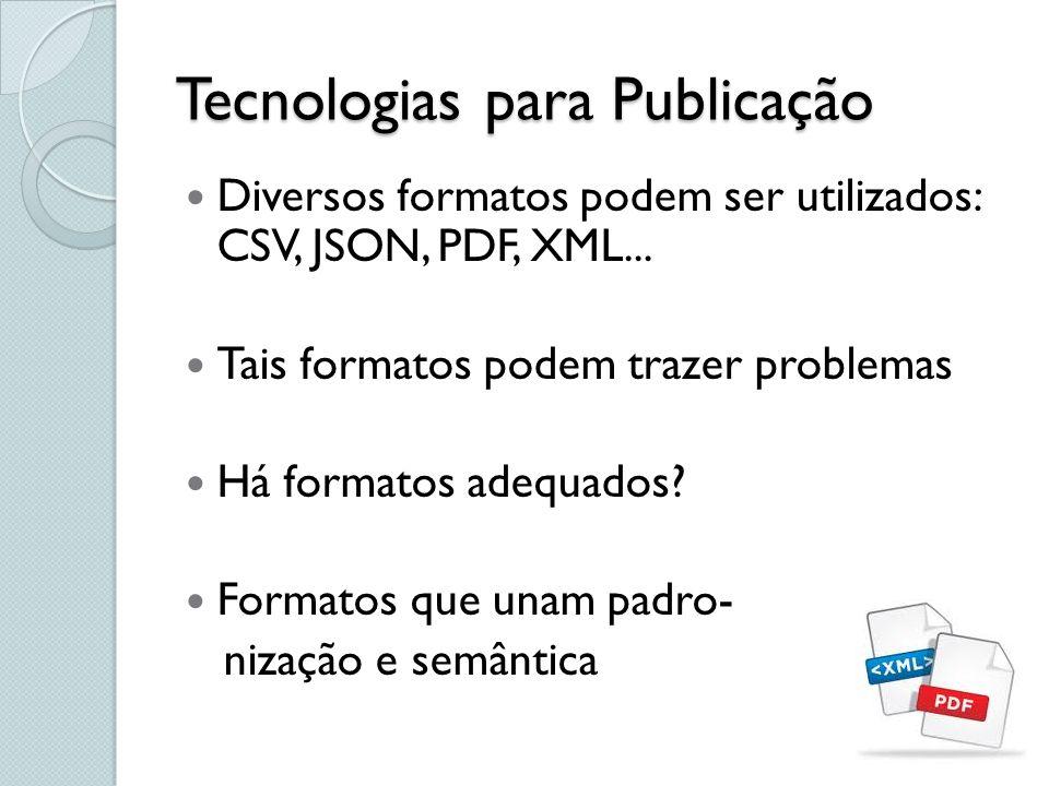 Tecnologias para Publicação