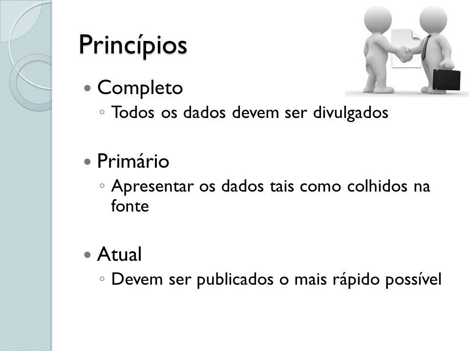Princípios Completo Primário Atual Todos os dados devem ser divulgados