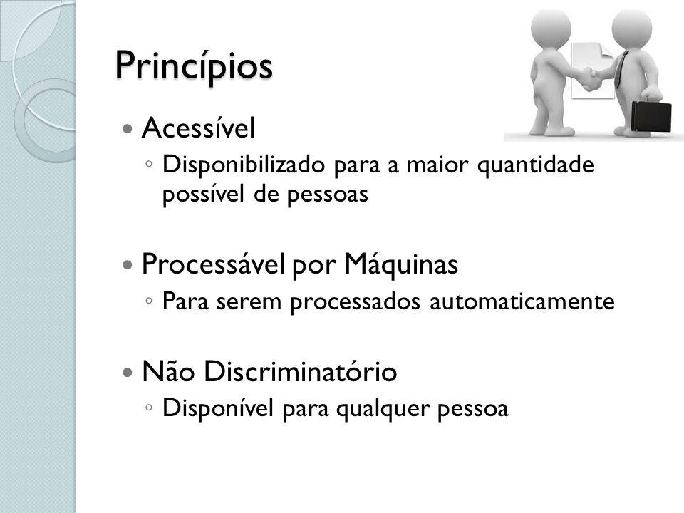 Princípios Acessível Processável por Máquinas Não Discriminatório