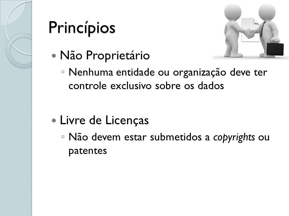 Princípios Não Proprietário Livre de Licenças