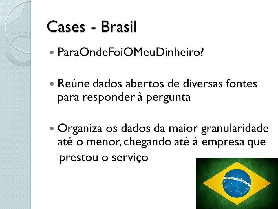 Cases - Brasil ParaOndeFoiOMeuDinheiro