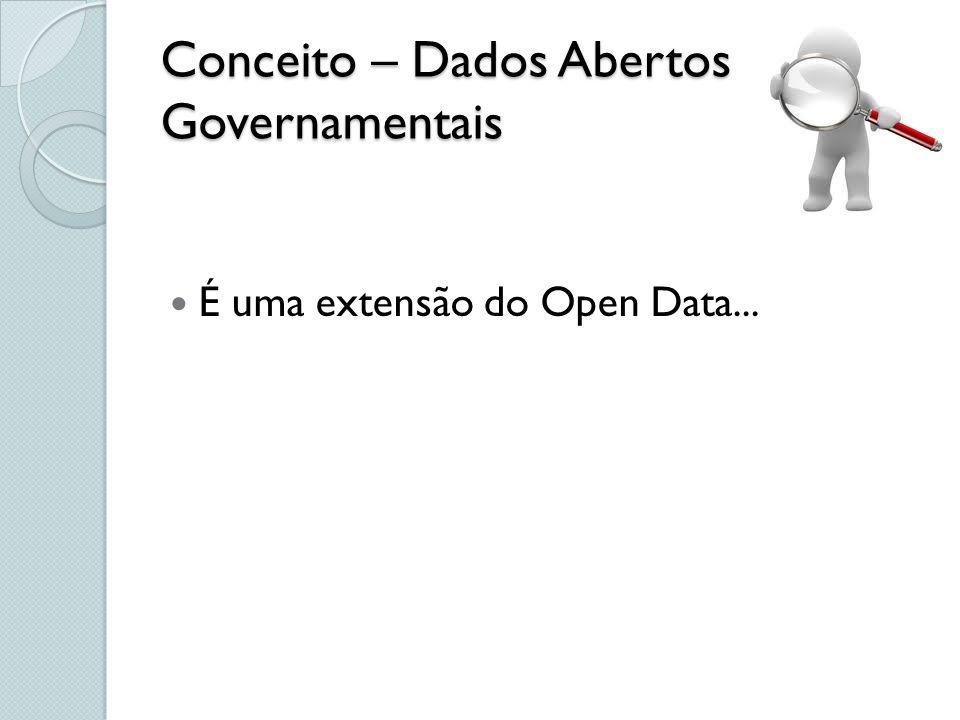 Conceito – Dados Abertos Governamentais