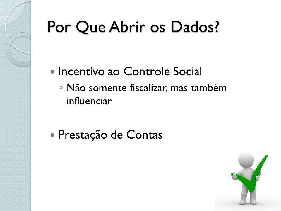 Por Que Abrir os Dados Incentivo ao Controle Social