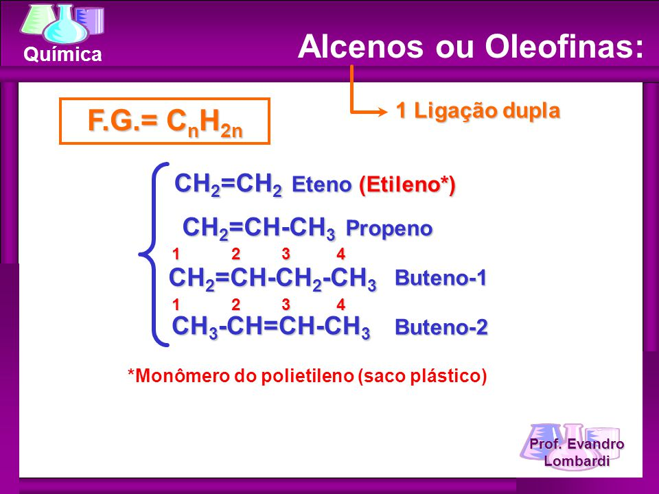 Alcenos ou Oleofinas: F.G.= CnH2n CH2=CH2 Eteno (Etileno*)