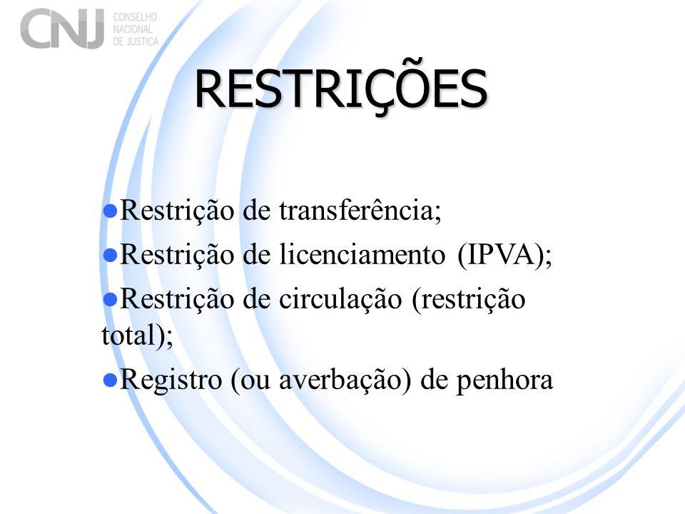 RESTRIÇÕES Restrição de transferência;