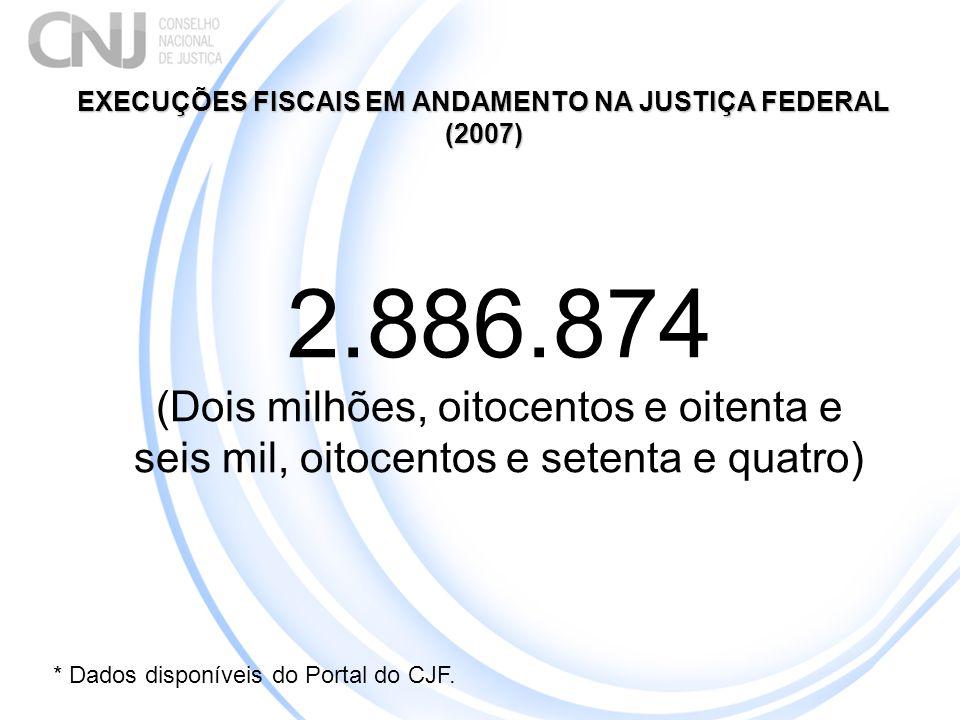 EXECUÇÕES FISCAIS EM ANDAMENTO NA JUSTIÇA FEDERAL (2007)