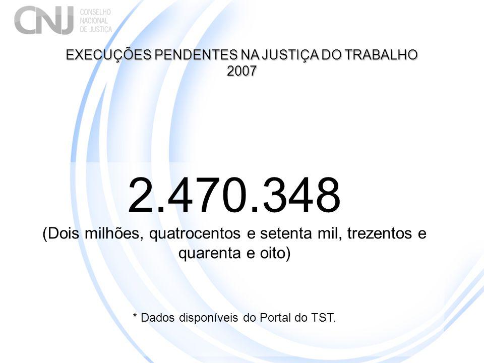 EXECUÇÕES PENDENTES NA JUSTIÇA DO TRABALHO 2007