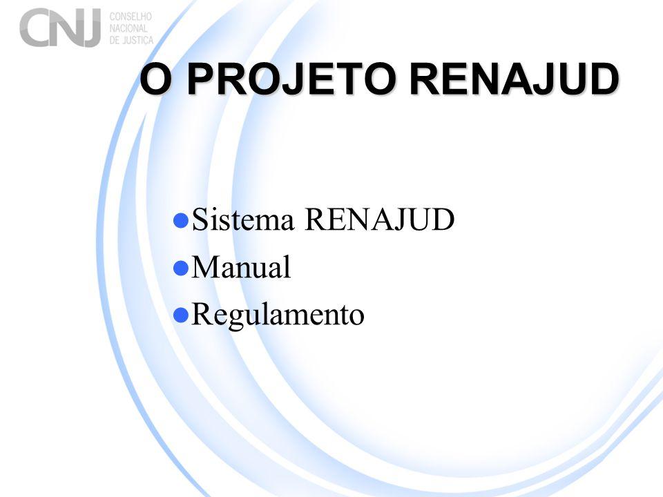 O PROJETO RENAJUD Sistema RENAJUD Manual Regulamento