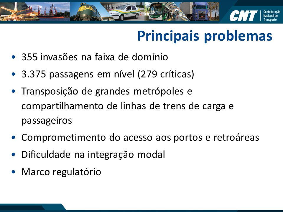 Principais problemas 355 invasões na faixa de domínio