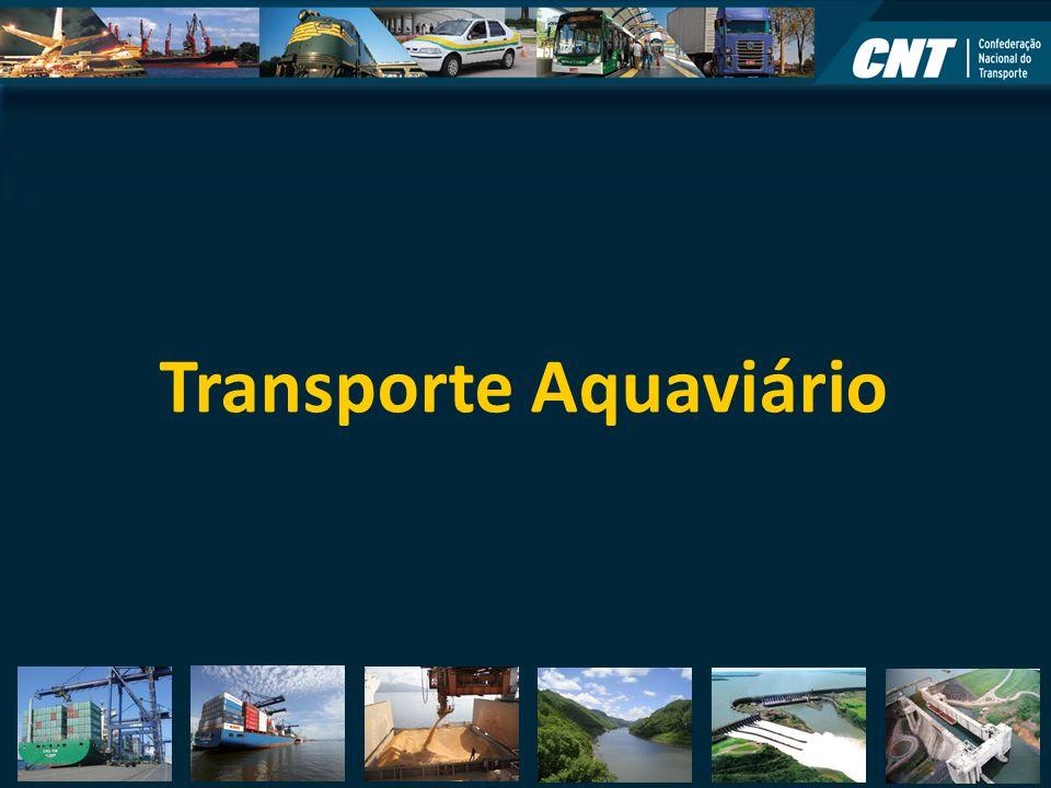 Transporte Aquaviário