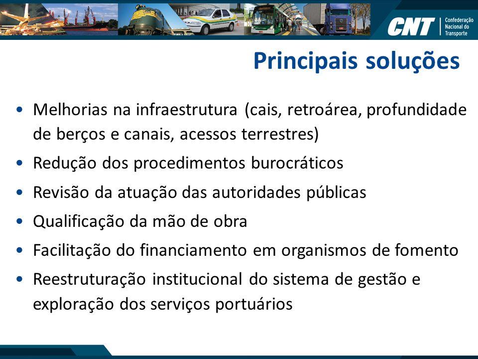 Principais soluções Melhorias na infraestrutura (cais, retroárea, profundidade de berços e canais, acessos terrestres)