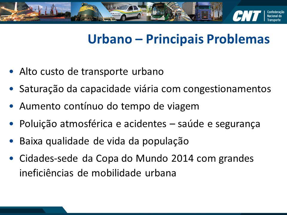 Urbano – Principais Problemas