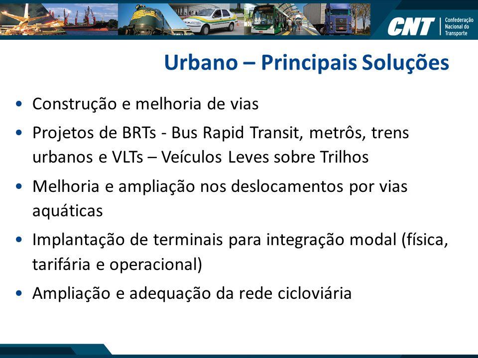 Urbano – Principais Soluções