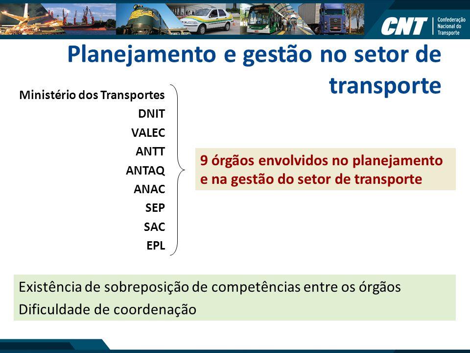 Planejamento e gestão no setor de transporte