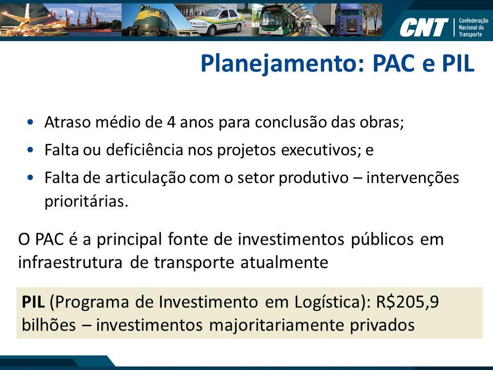 Planejamento: PAC e PIL