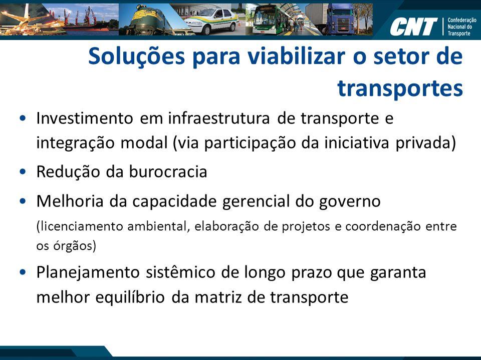 Soluções para viabilizar o setor de transportes