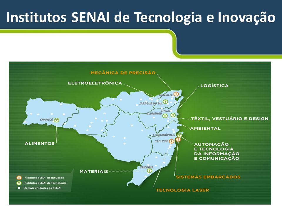 Institutos SENAI de Tecnologia e Inovação