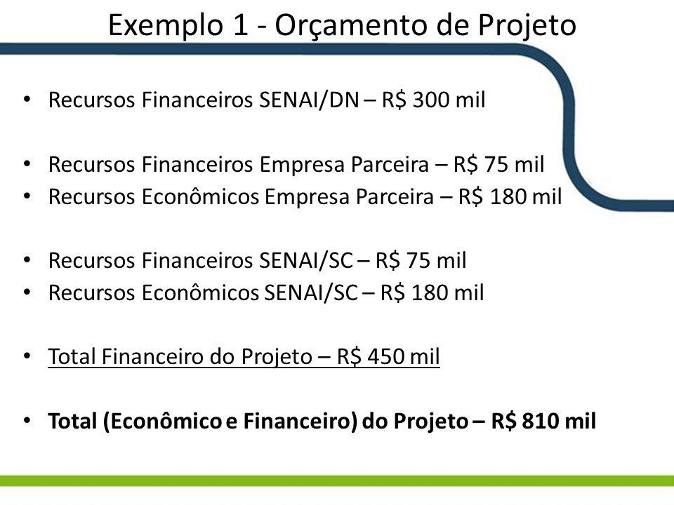 Exemplo 1 - Orçamento de Projeto