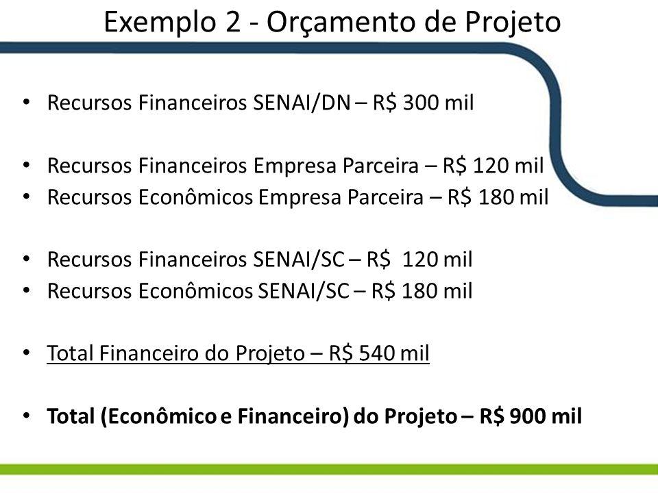 Exemplo 2 - Orçamento de Projeto