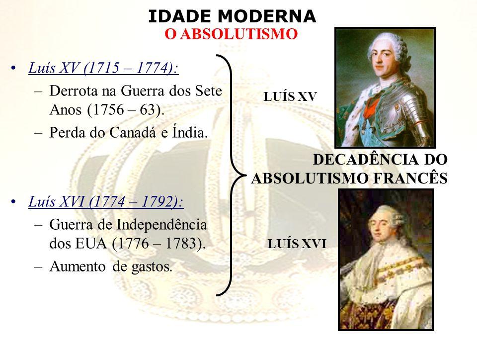 Derrota na Guerra dos Sete Anos (1756 – 63). Perda do Canadá e Índia.