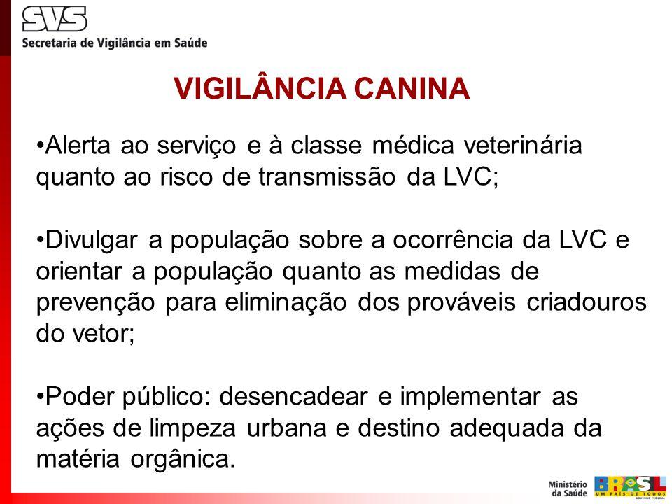VIGILÂNCIA CANINA Alerta ao serviço e à classe médica veterinária quanto ao risco de transmissão da LVC;